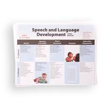 Speech And Language Development Chart Speech And Language Development Chart And Poster Pack Third