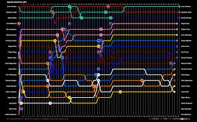 Formula 1 Chart Spain Lap Chart Formula1