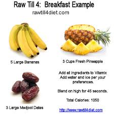 Banana Girl Diet Food Combining Chart Raw Till 4 Raw Till 4 Is A Vegan Lifestyle Heavy On Fruit
