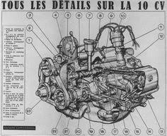 porsche 911 engine schematic porsche porsche 911 and citroà n ds the birth of the goddess 3