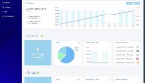 Bitcoin Mining Hardware Profitability Chart Reddit Hashflare