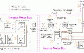 basic home wiring diagrams pdf basic phone wiring diagram \u2022 free single phase house wiring diagram at Basic House Wiring Diagrams