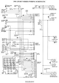 wiring diagram blazer forum chevy forums best of ignition switch 17 Tractor Ignition Switch Wiring Diagram at 2000 Blazer Ignition Switch Wiring Diagram