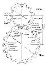 Pin By Daniel Korbel On Metalworking Charts Diagrams In