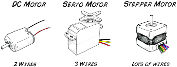 however at low sds the stepper motor is more accurate and stronger than the servo that s why it s widely used in industrial robot arms
