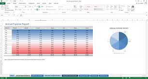 Expense Report Spreadsheets Excel Template Annual Expense Report