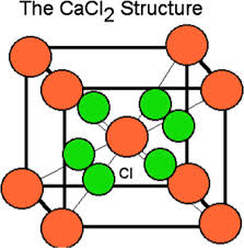 Calcium Chloride Chart Calcium Chloride An Overview Sciencedirect Topics