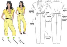 Jumpsuit Pattern Awesome Jumping Of Joy Eliane Jumpsuit Style Arc Collaboration House Of