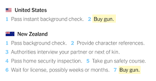 Handgun Comparison Chart By Los How To Buy A Gun In 16 Countries The New York Times
