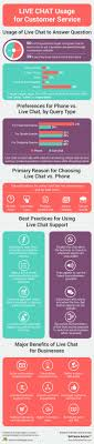 17 best images about customer service the social live chat usage for customer service
