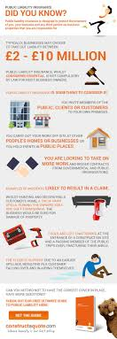 public liability insurance infographic constructaquote com