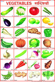 Buy Vegetables Chart 50 X 70 Cm Book Online At Low Prices