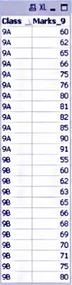T Test Chart Independent Sample T Test Qlikview Statistics Chart Wizard