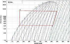 R 134a P H Diagram Wiring Diagram Third Level