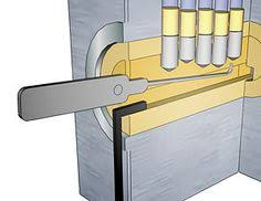 how to pick a lock gif. Perfect How How To Pick A Lock And To A Gif
