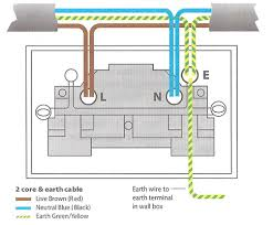 how to install a plug socket wiring diagram for double plug socket