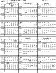 Refund Schedule Chart Irs Refund Schedule 2020 Schedule 2020 Hermanbroodfilm
