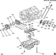 similiar gmc acadia schematic keywords wiring diagram for 2008 gmc acadia about wiring diagram and