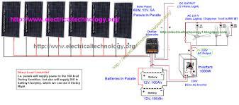 grid tied solar panel wiring diagram wiring diagram Grid Tie Inverter Wiring Diagram grid tied solar panel wiring diagram grid tie inverter circuit diagram