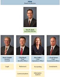 Fidelity Investments Organizational Chart Fppa Organizational Chart