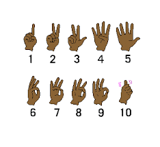 Asl Numbers Chart Printable 1 100 Center For Disability
