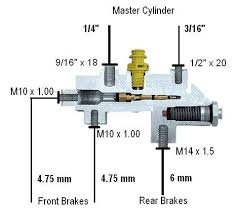 proportioning valve for dummies pennock s fiero forum
