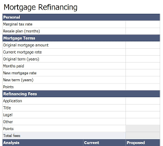 calculator refinance mortgage free mortgage loan refinance calculator