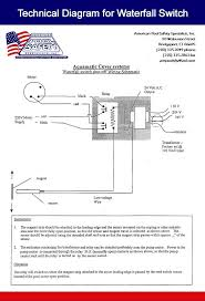 Technical Diagram Technical Diagram for Waterfall Switch cover pools wiring diagram wire center \u2022 on aquamatic pool cover wiring diagram