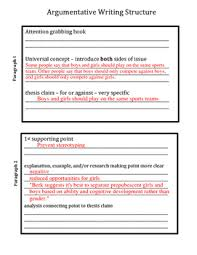 8th Grade Essay Examples How To Write In Middle School The 8th Grade Argumentative Essay