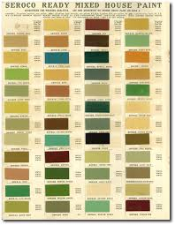 historic exterior paint colorsUncategorized Archive  Asheville Bungalows