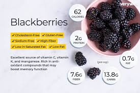 Blackberry Nutrition Calories Carbs And Health Benefits