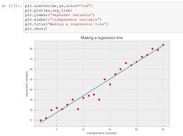 plotting a regression line in python