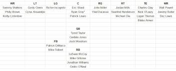 54 Exact Bills Depth Chart