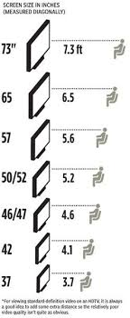 11 best tv size to distance calculation