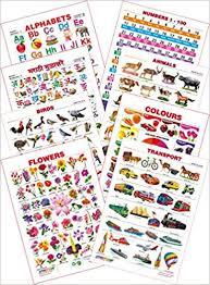 Buy Spectrum Educational Mini Wall Chart Set Of 8 Set 22