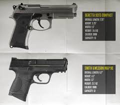 Handgun Sizes One Size Doesnt Fit Or Apply To All