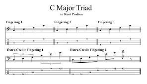 Chord Tone Arpeggio Lesson 1 Bass Musician Magazine The