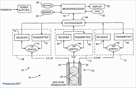 lowrance mark 4 wiring diagram wiring diagram lowrance mark 4 wiring diagram wiring diagram centre lowrance mark 4 wiring diagram