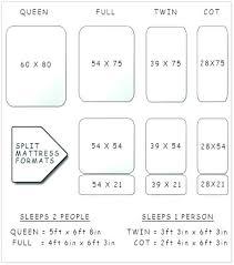 Mattress Dimensions Twin Full Sizes Queen King Vs Futon E