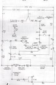 whirlpool dryer wiring diagram wiring diagram whirlpool duet electric dryer wiring diagram jodebal