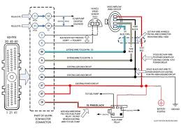 detroit series 60 ecm wiring diagram detroit image detroit diesel series 60 ecm wiring diagram ukrobstep com on detroit series 60 ecm wiring diagram