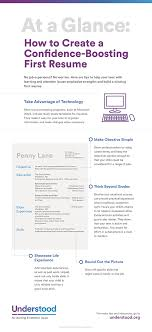 At A Glance How To Create A Confidence Boosting First Resume
