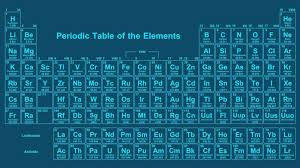 This Interactive Periodic Table Features a Haiku for Each Element ...