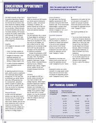 Undergraduate Application And Instructions Pdf