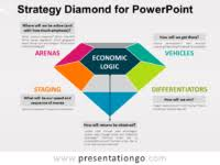 Strategy The Free Powerpoint Template Library