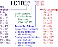 schneider electric non reversing dc contactors schneider electric tesys d 3 pole dc contactors