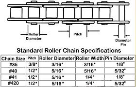 Drive Chain Size Chart Chain For Go Kart Mini Bike Gokarts Usa