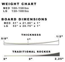 59 Prototypal Skimboard Dimensions