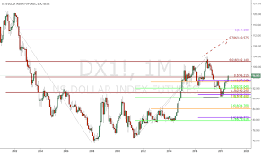 Dollar Dx Monthly Chart 1 Note Watch Eur