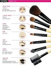 103 best images about younique make up brushes on cleanses brush set and concealer brush